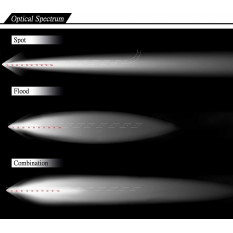Žibintas LIGHT BAR - Double Row - Bottom Bracket, 36W