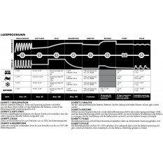 Automatinis akumuliatorių įkroviklis CTEK MXS 5.0 EU