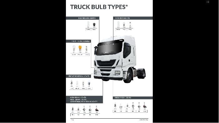 Lemputės sunkvežimiams